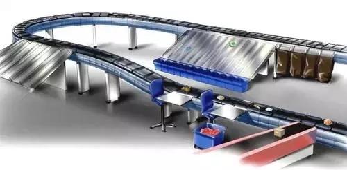 卷烟厂嘴棒自动化物流系统解决方案