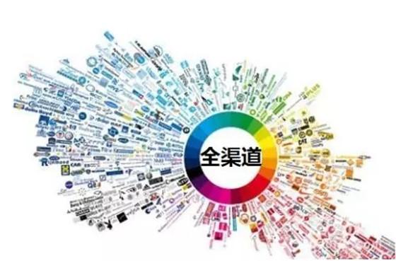 2017零售业十大新技术应用盘点