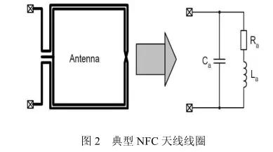 手机NFC天线的集总参数设计