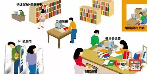 RFID大红鹰聊天报码室在图书馆中的应用