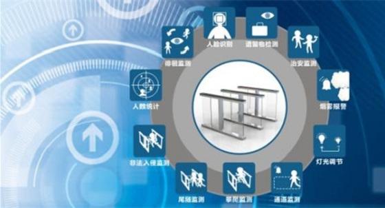 出入口控制在智慧城市建设中的应用优势与疑难