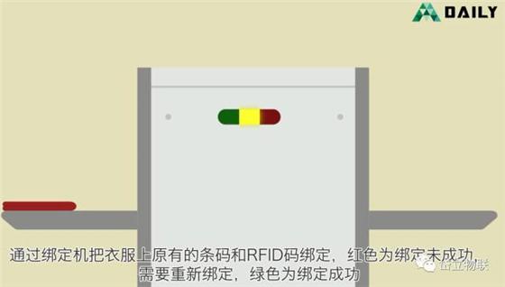 服装行业中的RFID技术应用