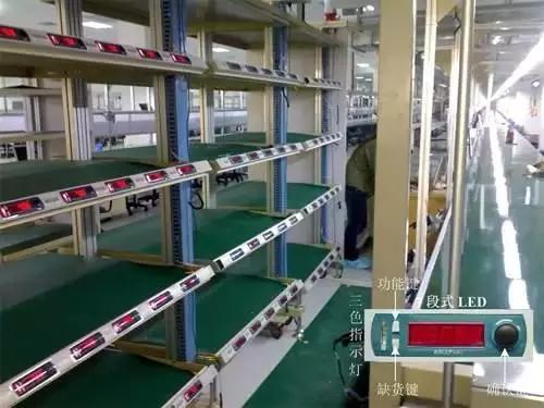 自动化配送中心如何从RFID技术中获益?
