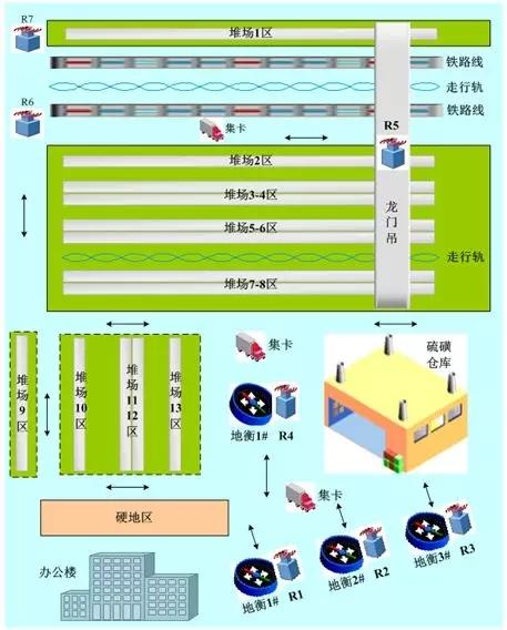 基于RFID的物流信息管理系统方案解析