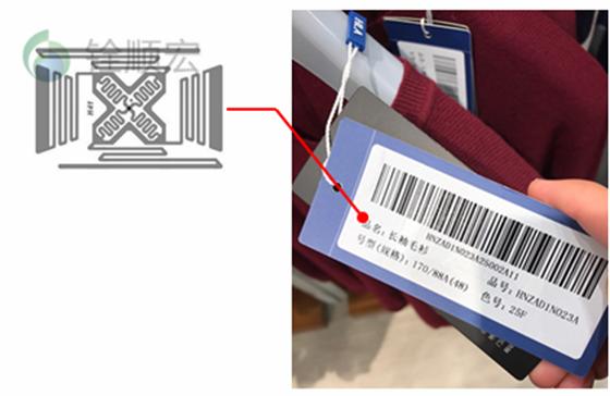 海澜之家RFID服装供应链管理系统