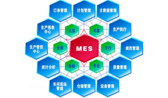 宜科传感器车间的MES系统应用