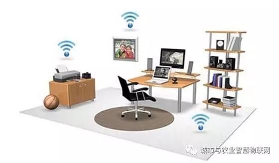 """目前最常见的""""无线通信(数据)传输技术""""有哪些?"""
