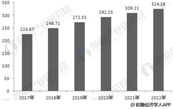 国内信息化进程加速发展 IC卡市场需求将持续增长