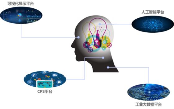面向工业4.0的智慧水厂建设思路