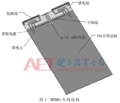 基于改进型中和线的MIMO天线设计