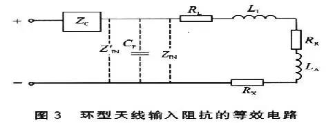 RFID 系统中的PCB 环型天线设计