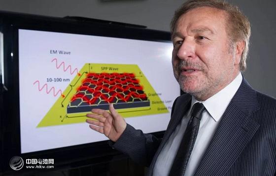 2018年全球石墨烯九大发展趋势 产业标准化热潮兴起