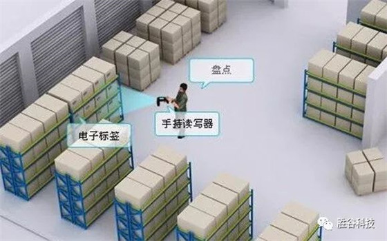 基于RFID自动识别技术的现代化仓库管理系统