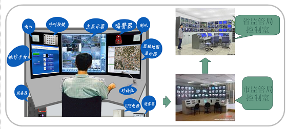 监狱工具管理系统技术评析