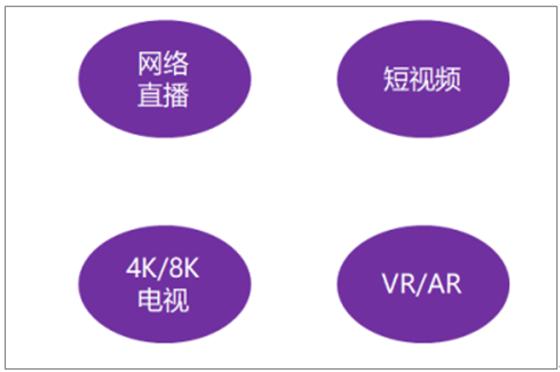 2018年中国通信行业发展概况及发展趋势分析
