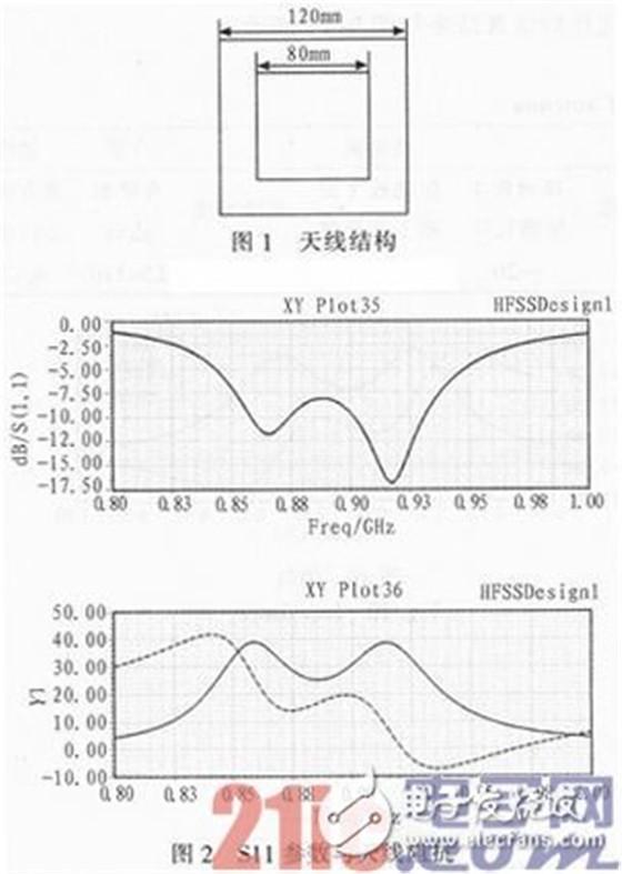 915 MHz的微带天线,基于RFID的小型天线