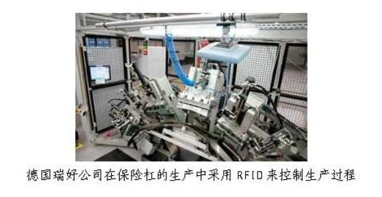 工业生产中RFID和二维码的应用