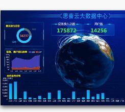 思普云工业云平台