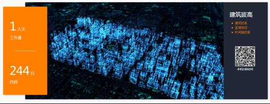188体育世界首款IT&IoT可视化软件研发者,优锘科技将亮相IOTE2019深圳物联网展