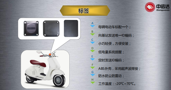 2.4G电动车防盗标签