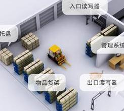 rfid电子标签仓储物流应用