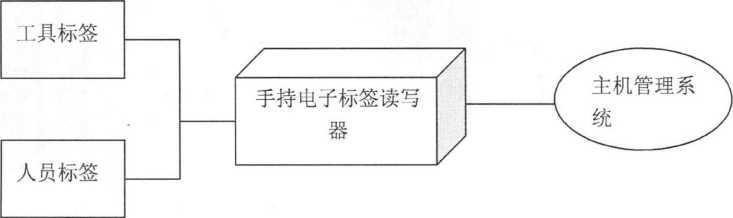 http://www.reviewcode.cn/youxikaifa/118245.html