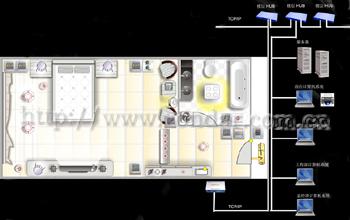 酒店资源管理控制系统
